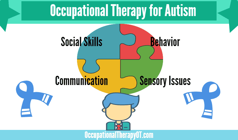 aspergers syndrome definition assessment therapeutic intervention Outcome of the autism spectrum disorder assessment process 38 43  interventions 41  specific asd therapies and 'other treatment' interventions 46  4324.